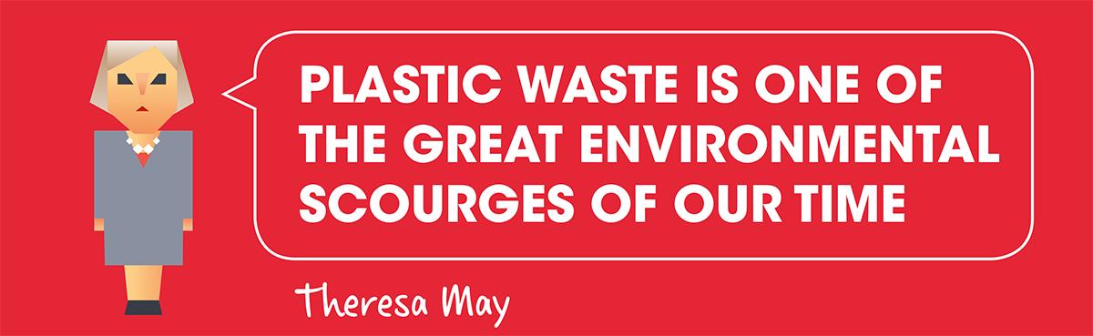 Jangro Enviro Plastic