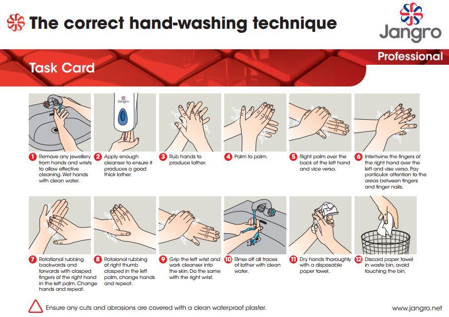 Jangro Hand Washing Guide