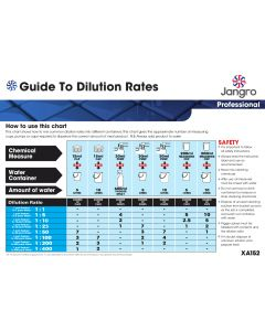 Dilution Wall Chart (A4)